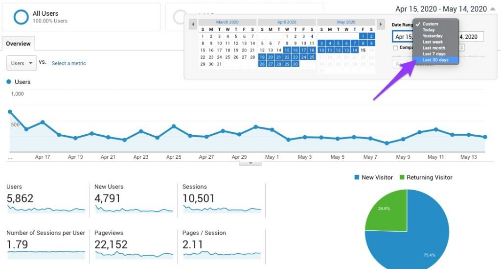 Last 30 days Google traffic